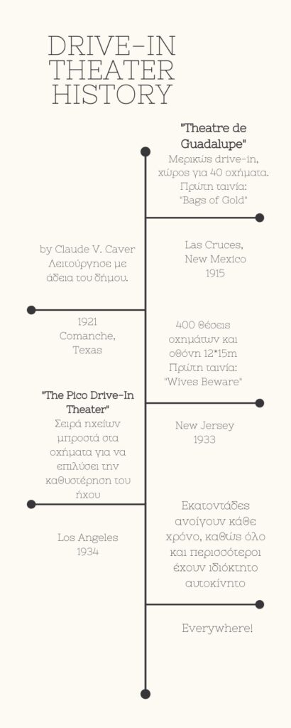 drive-in-infographic